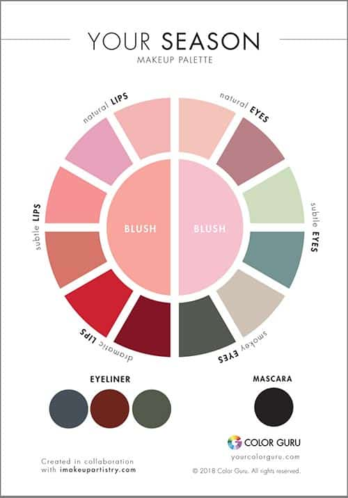 Makeup card sample from Your Color Guru